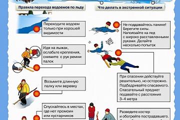 Об обеспечении безопасности людей на водных объектах в осенне-зимний период
