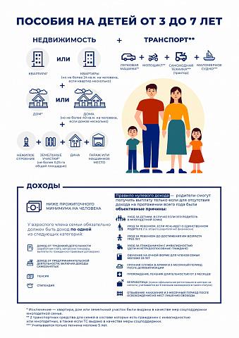 Повышение пособия на детей с 3 до 7 лет с 1 января 2021 года