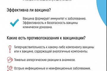 """""""Вакцинация населения Краснодарского края против COVID-19: вопросы и ответы"""""""