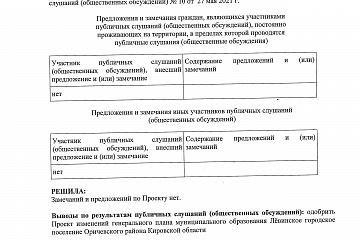 Протокол итогов публичных слушаний по проекту внесения изменений в Генеральный план Лёвинского городского поселения