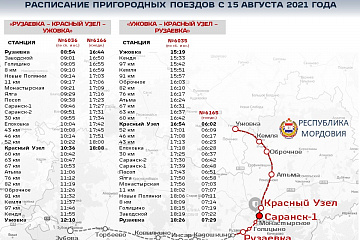 """Об изменении расписания пригородных поездов АО """"БППК"""""""
