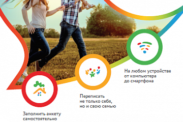 Всероссийская перепись населения (ВПН)