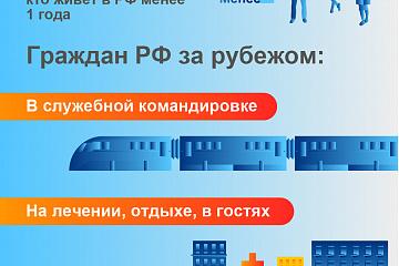 Главное о Всероссийской переписи населения!