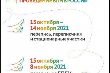 С пятнадцатого октября по четырнадцатое ноября этого года в нашей стране проходит очередная Всероссийская перепись населения